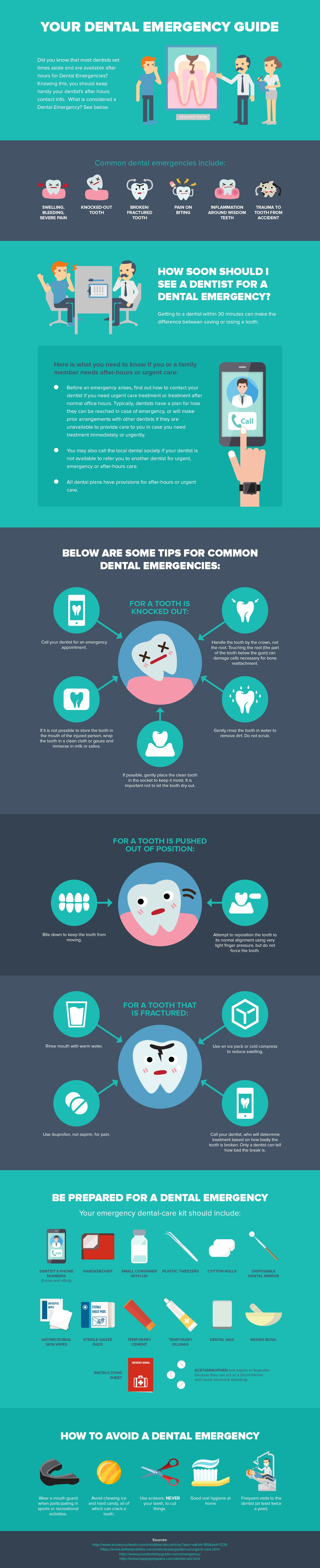 Dental Emergency infographic high resolution.jpg