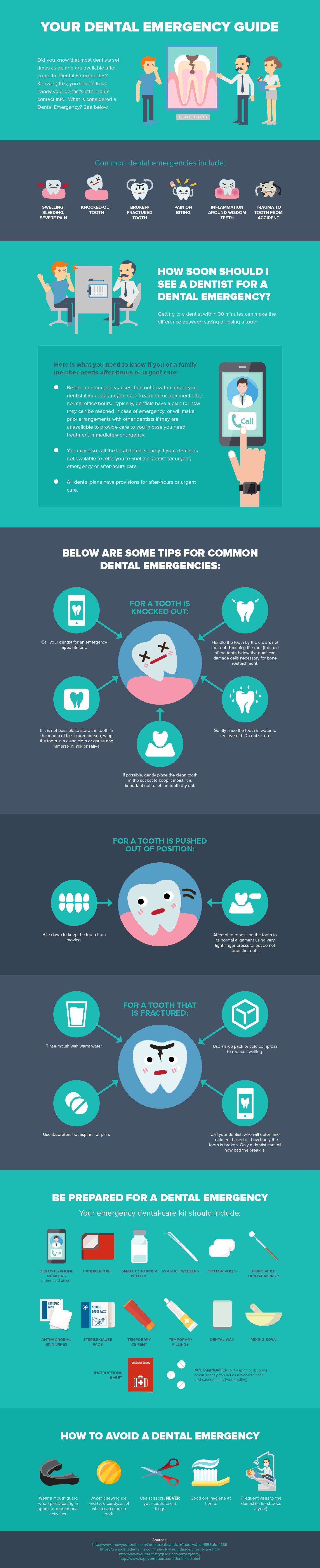 Dental Emergency infographic high resolution.jpg
